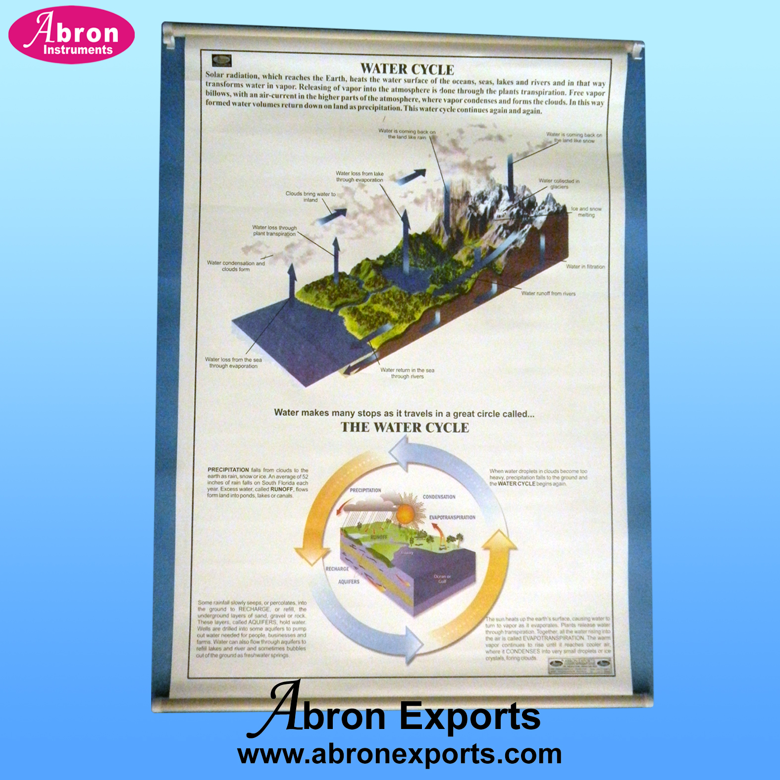 Chart polyart envirnment water cycle 75x100cm with roller abron AB-202CPW