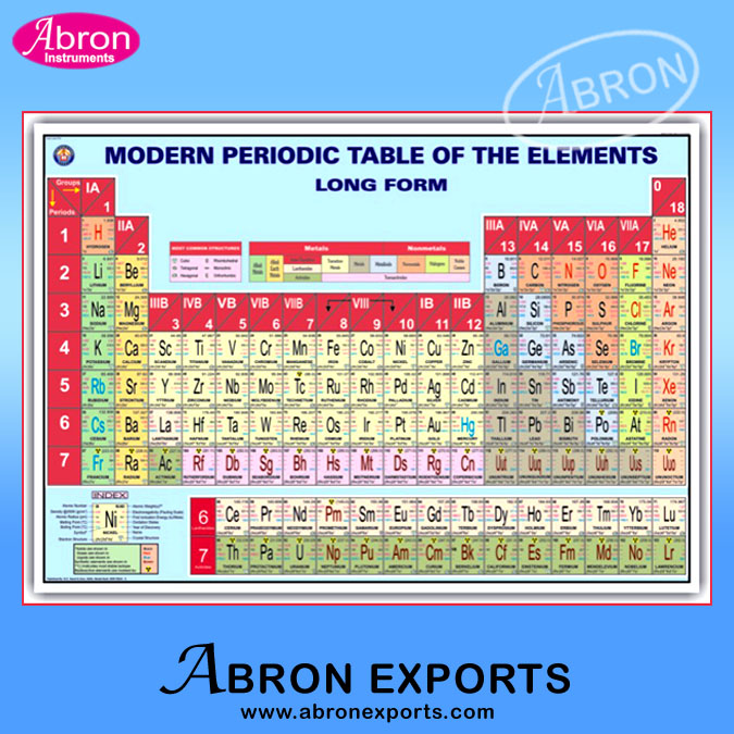 Periodic Table of Elements Long Form Charts Paper Laminated 100 x 70 cms AC-268E