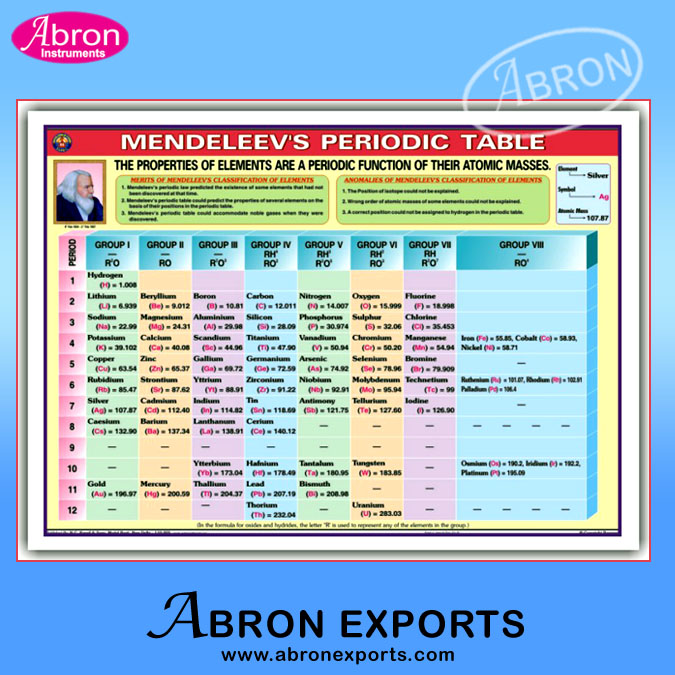 Periodic Table of Elements Mendeleev s synthetic with roller Charts 100 x 70 cms